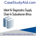 INFANT HV DIAGNOSTICS SUPPLY CHAIN IN SUBSAHARAN AFRICA