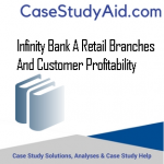 INFINITY BANK A RETAIL BRANCHES AND CUSTOMER PROFITABILITY