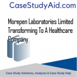 MOREPEN LABORATORIES LIMITED TRANSFORMING TO A HEALTHCARE COMPANY